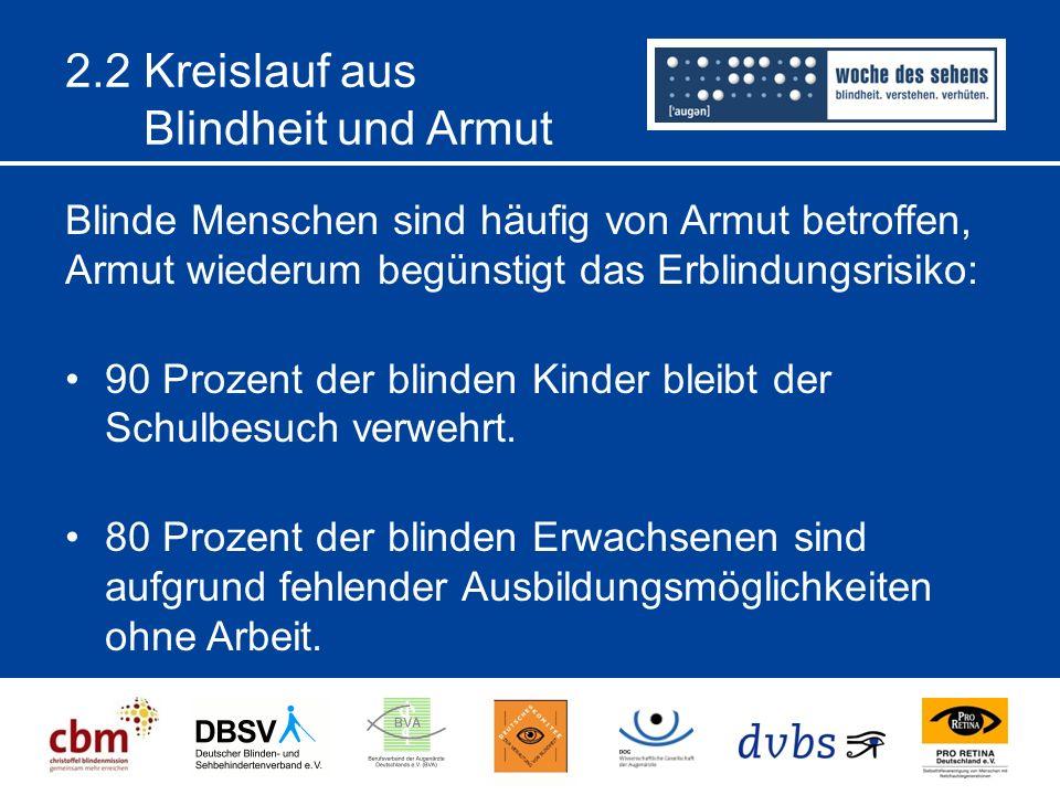 2.2 Kreislauf aus Blindheit und Armut Blinde Menschen sind häufig von Armut betroffen, Armut wiederum begünstigt das Erblindungsrisiko: 90 Prozent der blinden Kinder bleibt der Schulbesuch verwehrt.