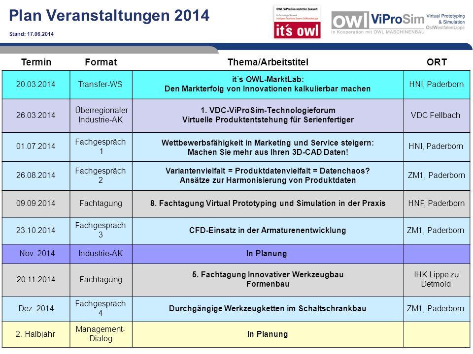 Plan Veranstaltungen 2014 Stand: 17.06.2014 33 TerminFormatThema/ArbeitstitelORT 20.03.2014Transfer-WS it´s OWL-MarktLab: Den Markterfolg von Innovationen kalkulierbar machen HNI, Paderborn 26.03.2014 Überregionaler Industrie-AK 1.