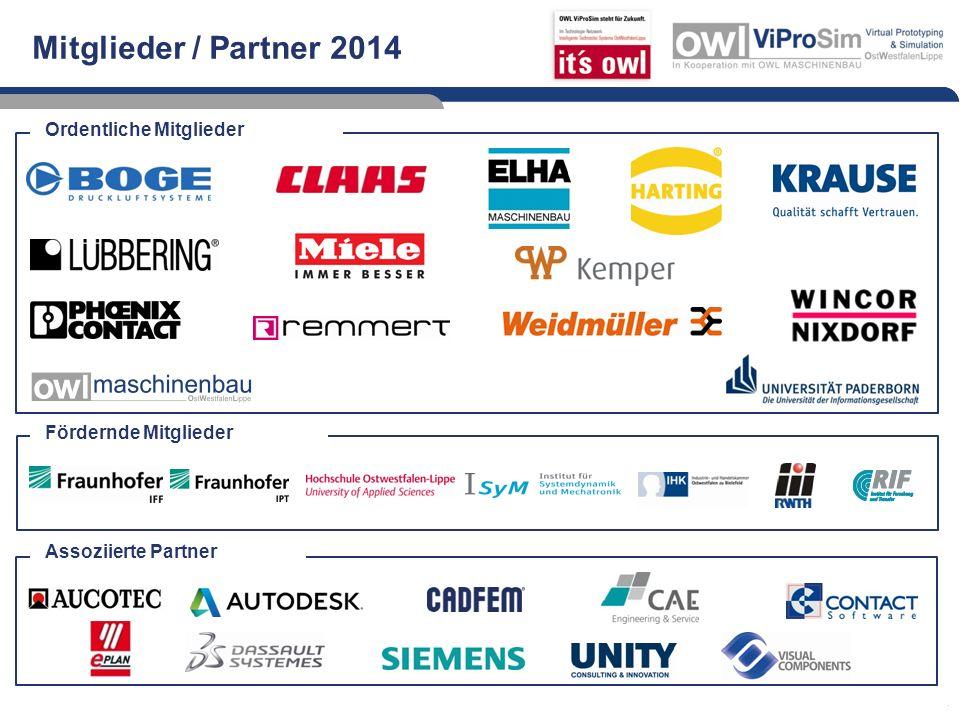 Ordentliche Mitglieder Assoziierte Partner Fördernde Mitglieder Mitglieder / Partner 2014 44
