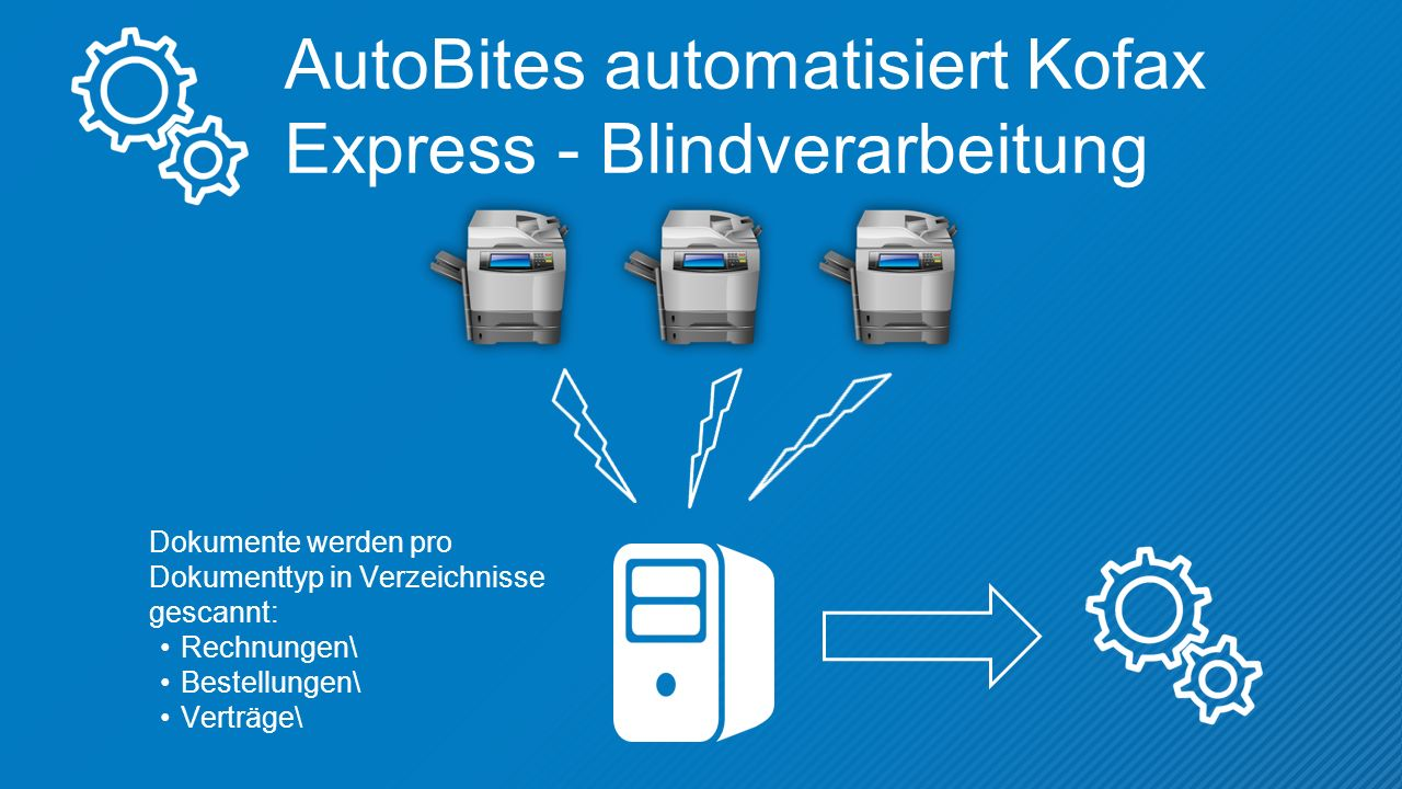 AutoBites automatisiert Kofax Express - Blindverarbeitung Dokumente werden pro Dokumenttyp in Verzeichnisse gescannt: Rechnungen\ Bestellungen\ Verträ