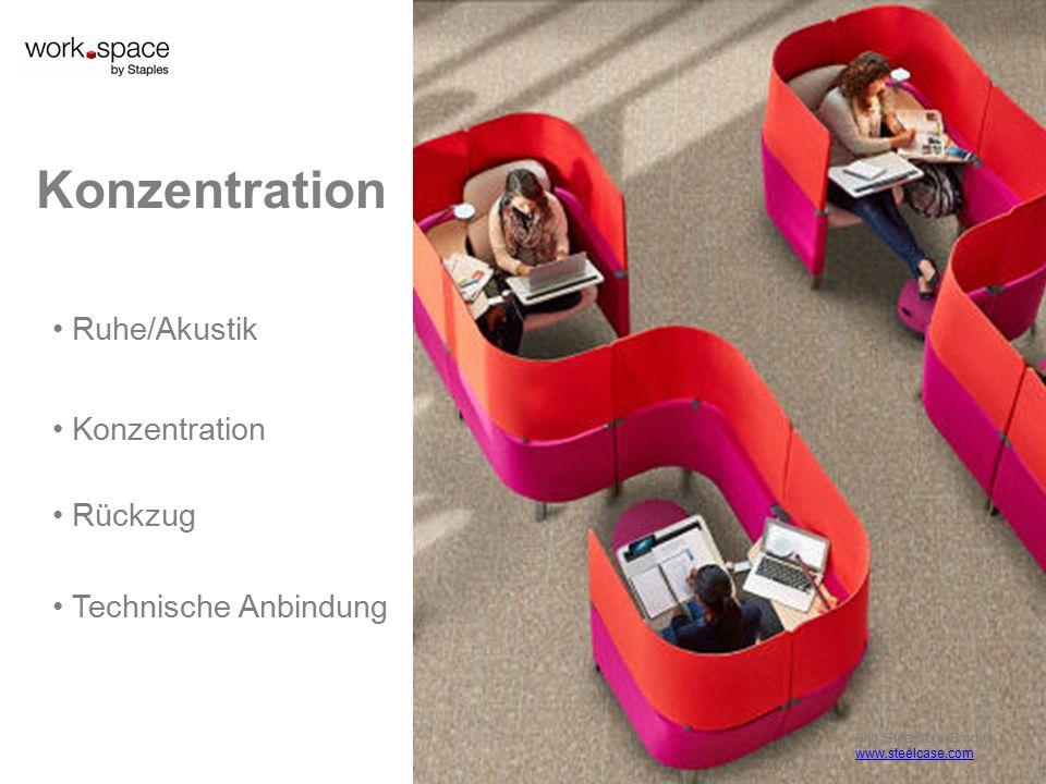 Bild: König+Neurath Bild: http://officesnapshots.com/photos/42675/ Bild: http://cdn.home-designing.com/wp-content/uploads/2011/07/EBAY-Think-rooms.jpg