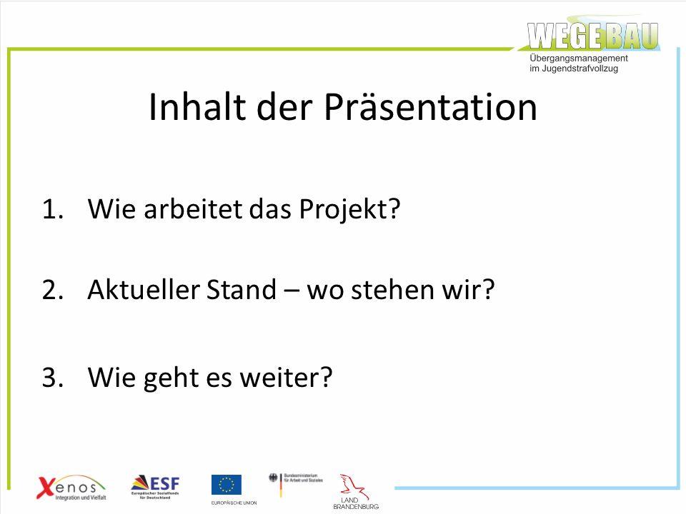 Inhalt der Präsentation 1.Wie arbeitet das Projekt.