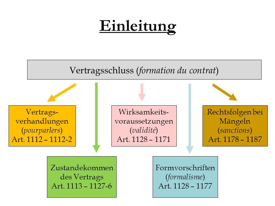 Einleitung Vertragsschluss ( formation du contrat ) Vertrags- verhandlungen ( pourparlers ) Art.