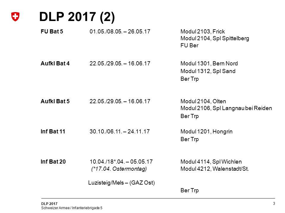 3 DLP 2017 Schweizer Armee / Infanteriebrigade 5 DLP 2017 (2) FU Bat 5 01.05./08.05. – 26.05.17Modul 2103, Frick Modul 2104, Spl Spittelberg FU Ber Au