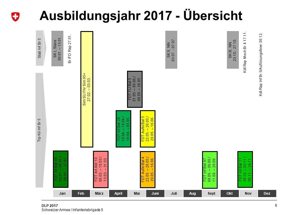 6 DLP 2017 Schweizer Armee / Infanteriebrigade 5 Ausbildungsjahr 2017 - Übersicht JanFebMärzAprilMaiJuniJuliAugSeptOktNovDez FDT Art Abt 10 06.03. – 1