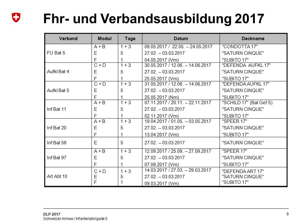 9 DLP 2017 Schweizer Armee / Infanteriebrigade 5 Fhr- und Verbandsausbildung 2017 VerbandModulTageDatumDeckname FU Bat 5 A + B E F 1 + 3 5 1 09.05.201