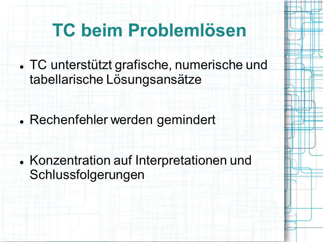 TC beim Problemlösen TC unterstützt grafische, numerische und tabellarische Lösungsansätze Rechenfehler werden gemindert Konzentration auf Interpretationen und Schlussfolgerungen