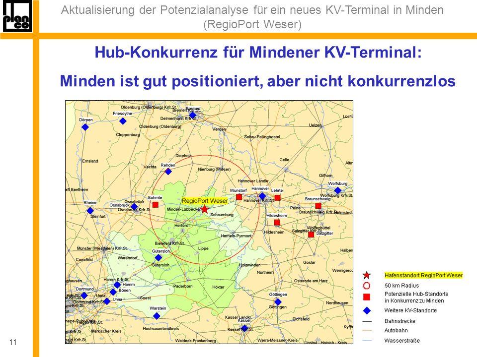 Aktualisierung der Potenzialanalyse für ein neues KV-Terminal in Minden (RegioPort Weser) 11 Hub-Konkurrenz für Mindener KV-Terminal: Minden ist gut positioniert, aber nicht konkurrenzlos