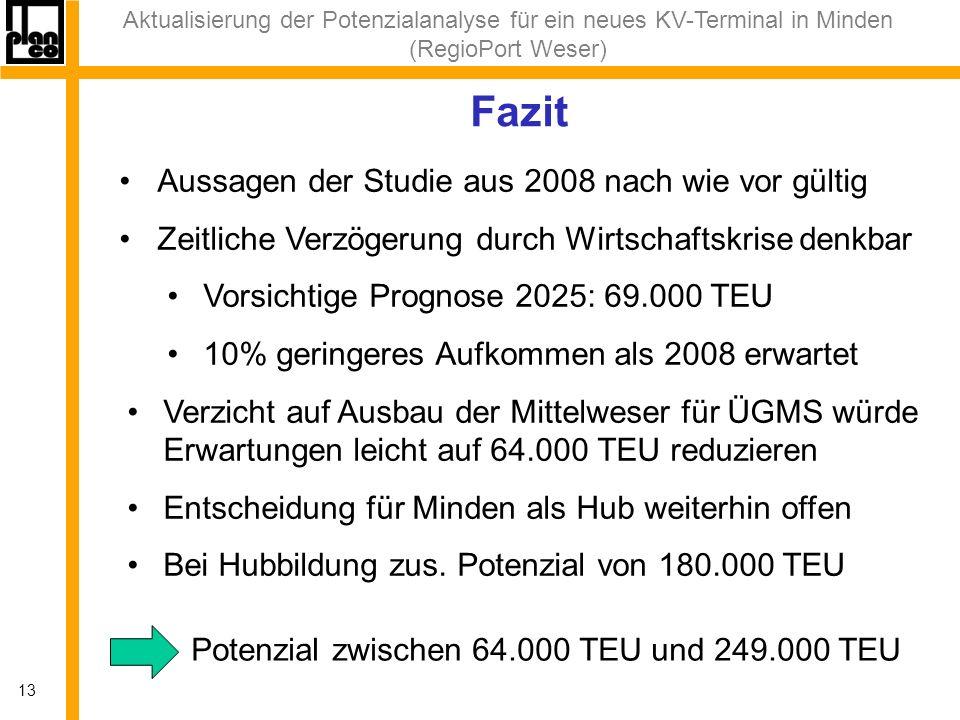 Aktualisierung der Potenzialanalyse für ein neues KV-Terminal in Minden (RegioPort Weser) 13 Fazit Aussagen der Studie aus 2008 nach wie vor gültig Zeitliche Verzögerung durch Wirtschaftskrise denkbar Vorsichtige Prognose 2025: 69.000 TEU 10% geringeres Aufkommen als 2008 erwartet Verzicht auf Ausbau der Mittelweser für ÜGMS würde Erwartungen leicht auf 64.000 TEU reduzieren Entscheidung für Minden als Hub weiterhin offen Bei Hubbildung zus.