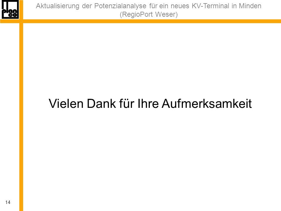 Aktualisierung der Potenzialanalyse für ein neues KV-Terminal in Minden (RegioPort Weser) 14 Vielen Dank für Ihre Aufmerksamkeit