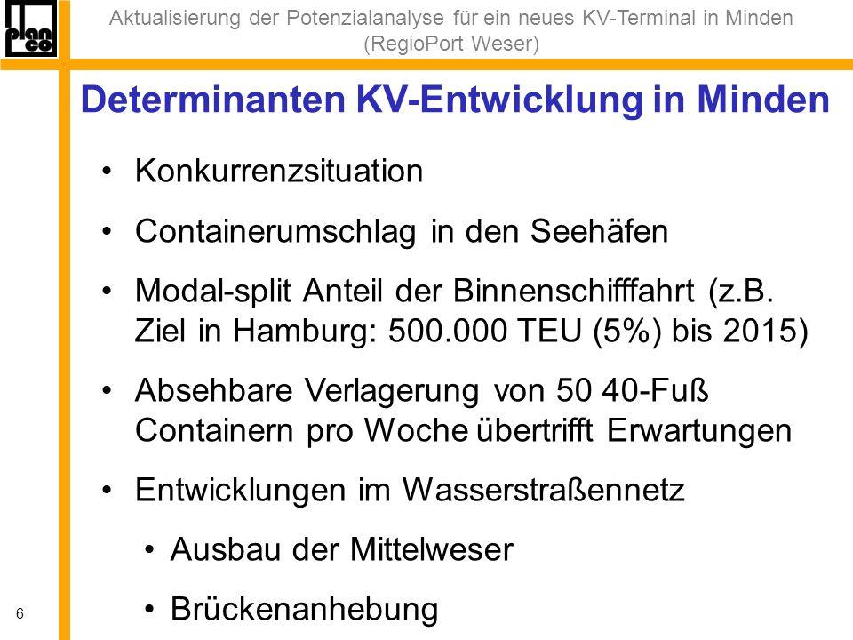 Aktualisierung der Potenzialanalyse für ein neues KV-Terminal in Minden (RegioPort Weser) 6 Determinanten KV-Entwicklung in Minden Konkurrenzsituation Containerumschlag in den Seehäfen Modal-split Anteil der Binnenschifffahrt (z.B.