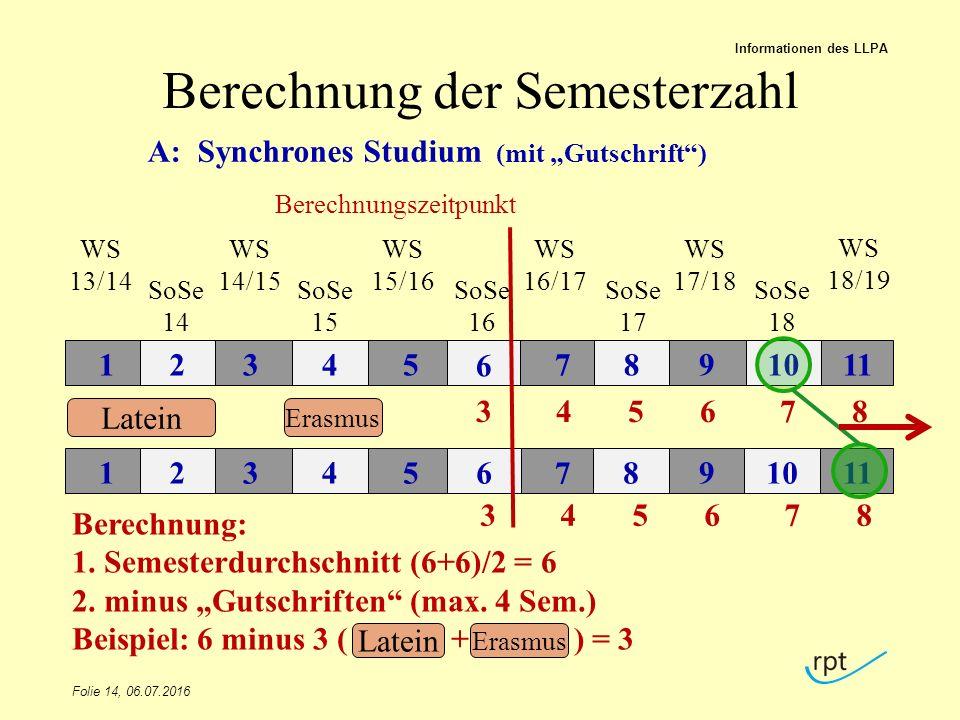 """Berechnung der Semesterzahl Folie 14, 06.07.2016 Informationen des LLPA WS 13/14 SoSe 14 WS 14/15 SoSe 15 WS 15/16 SoSe 16 WS 16/17 SoSe 17 WS 17/18 SoSe 18 WS 18/19 5 1 3 57 9 11248610 A: Synchrones Studium (mit """"Gutschrift ) 1 3 57 9112 4 6 810 Berechnung: 1."""