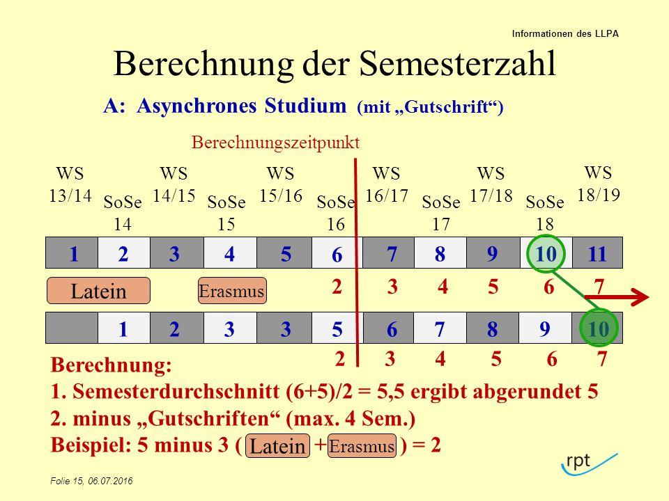 """Berechnung der Semesterzahl Folie 15, 06.07.2016 Informationen des LLPA WS 13/14 SoSe 14 WS 14/15 SoSe 15 WS 15/16 SoSe 16 WS 16/17 SoSe 17 WS 17/18 SoSe 18 WS 18/19 5 2 36 8 1013759 A: Asynchrones Studium (mit """"Gutschrift ) 1 3 57 9112 4 6 810 Berechnung: 1."""