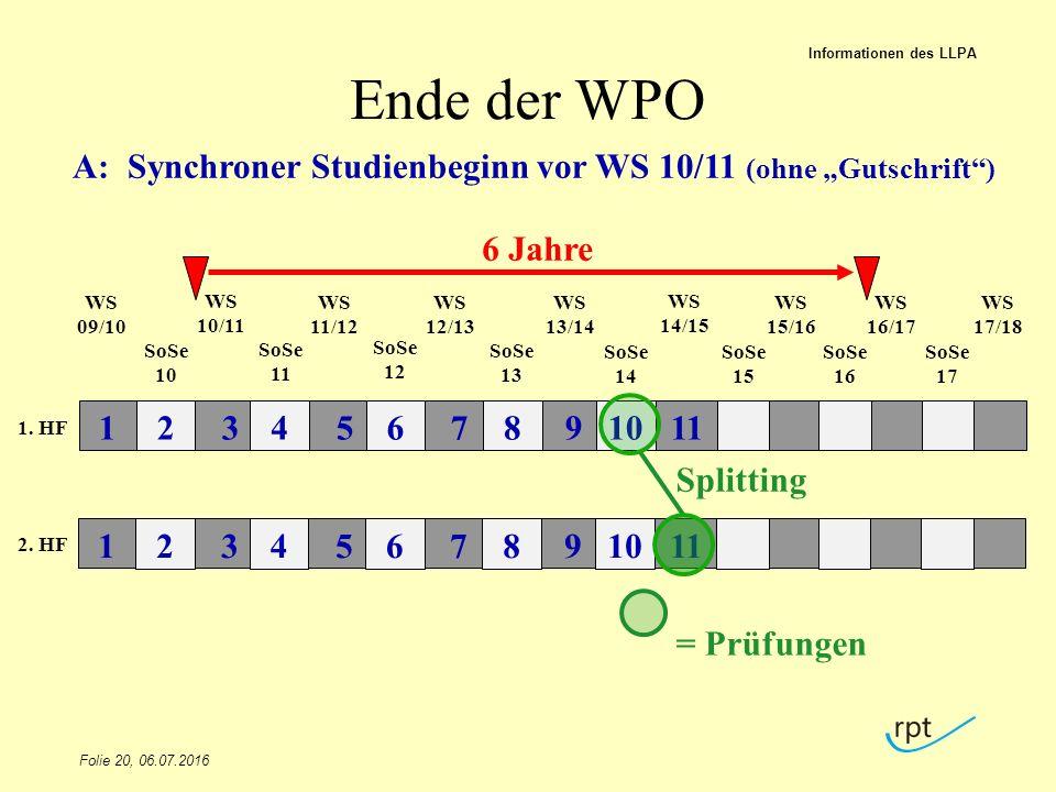 """Ende der WPO Folie 20, 06.07.2016 Informationen des LLPA WS 14/15 A: Synchroner Studienbeginn vor WS 10/11 (ohne """"Gutschrift ) WS 09/10 SoSe 10 WS 10/11 SoSe 11 WS 11/12 SoSe 12 WS 12/13 SoSe 13 WS 13/14 WS 15/16 WS 16/17 1 3 5 7 9 11246810 SoSe 14 SoSe 15 SoSe 16 SoSe 17 WS 17/18 1 3 5 7 9 11246810 Splitting = Prüfungen 1."""
