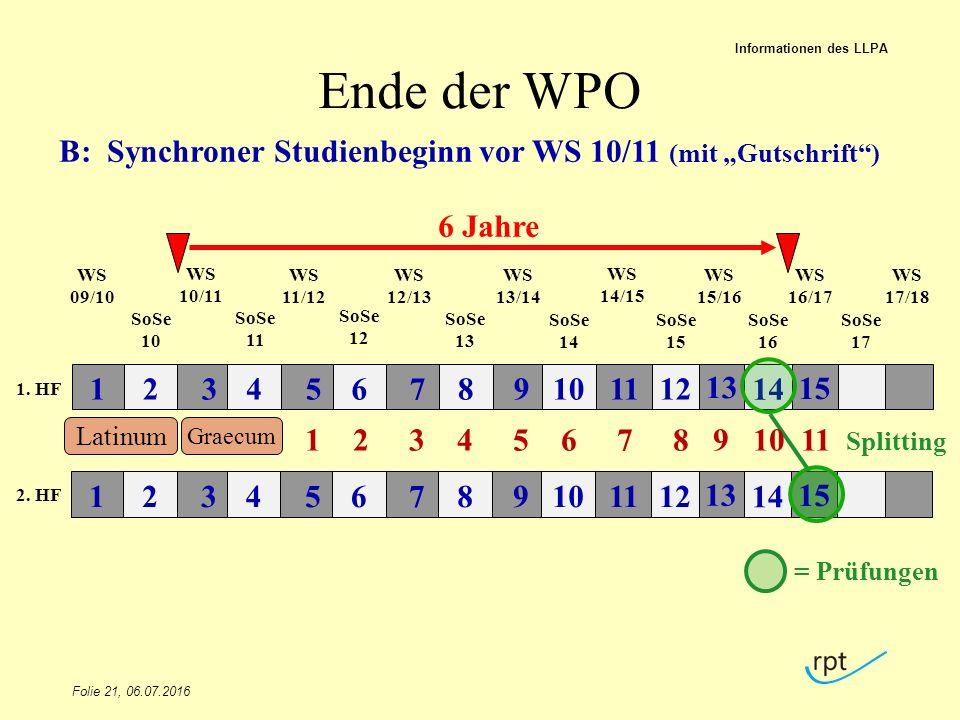 """Ende der WPO Folie 21, 06.07.2016 Informationen des LLPA WS 14/15 B: Synchroner Studienbeginn vor WS 10/11 (mit """"Gutschrift ) WS 09/10 SoSe 10 WS 10/11 SoSe 11 WS 11/12 SoSe 12 WS 12/13 SoSe 13 WS 13/14 WS 15/16 WS 16/17 1 3 5 7 9 1124681012 14 SoSe 14 SoSe 15 SoSe 16 SoSe 17 WS 17/18 1 3 5 7 9 1124681012 14 Splitting = Prüfungen 1."""