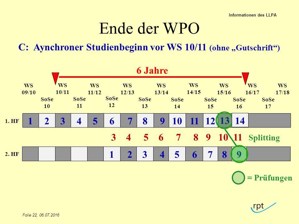 """Ende der WPO Folie 22, 06.07.2016 Informationen des LLPA WS 14/15 C: Aynchroner Studienbeginn vor WS 10/11 (ohne """"Gutschrift ) WS 09/10 SoSe 10 WS 10/11 SoSe 11 WS 11/12 SoSe 12 WS 12/13 SoSe 13 WS 13/14 WS 15/16 WS 16/17 1 3 5 7 9 1124681012 SoSe 14 SoSe 15 SoSe 16 SoSe 17 WS 17/18 2 4 6 81357 9 Splitting = Prüfungen 1."""