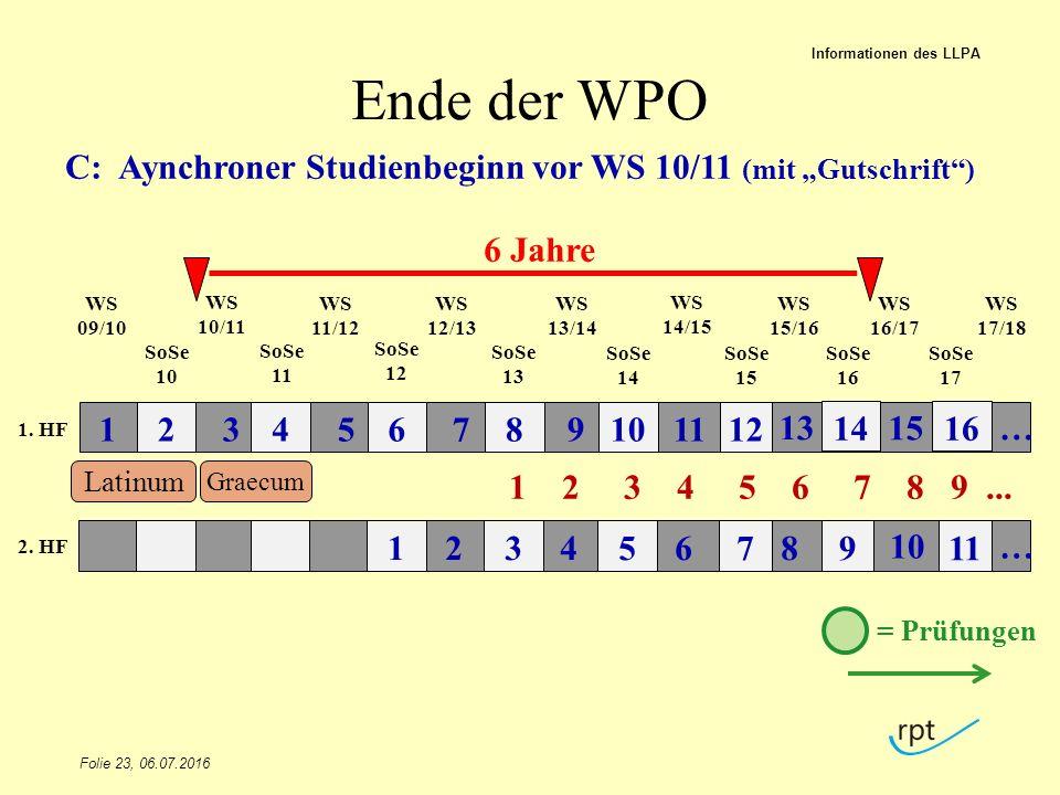 """Ende der WPO Folie 23, 06.07.2016 Informationen des LLPA WS 14/15 C: Aynchroner Studienbeginn vor WS 10/11 (mit """"Gutschrift ) WS 09/10 SoSe 10 WS 10/11 SoSe 11 WS 11/12 SoSe 12 WS 12/13 SoSe 13 WS 13/14 WS 15/16 WS 16/17 1 3 5 7 9 1124681012 SoSe 14 SoSe 15 SoSe 16 SoSe 17 WS 17/18 2 4 6 81357 9 = Prüfungen 1."""