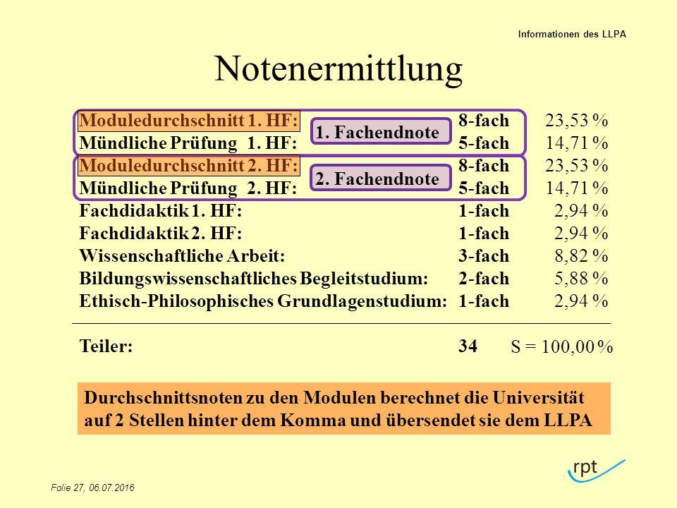 Notenermittlung Folie 27, 06.07.2016 Informationen des LLPA Moduledurchschnitt 1.
