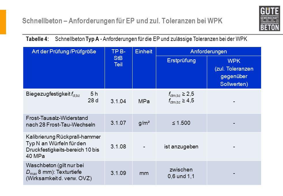 Schnellbeton – Anforderungen für EP und zul.
