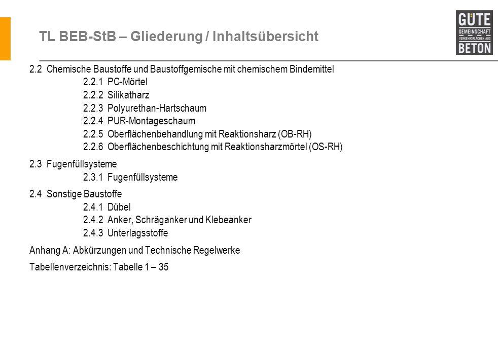 TL BEB-StB – Gliederung / Inhaltsübersicht 2.2 Chemische Baustoffe und Baustoffgemische mit chemischem Bindemittel 2.2.1 PC-Mörtel 2.2.2 Silikatharz 2.2.3 Polyurethan-Hartschaum 2.2.4 PUR-Montageschaum 2.2.5 Oberflächenbehandlung mit Reaktionsharz (OB-RH) 2.2.6 Oberflächenbeschichtung mit Reaktionsharzmörtel (OS-RH) 2.3 Fugenfüllsysteme 2.3.1 Fugenfüllsysteme 2.4 Sonstige Baustoffe 2.4.1 Dübel 2.4.2 Anker, Schräganker und Klebeanker 2.4.3 Unterlagsstoffe Anhang A: Abkürzungen und Technische Regelwerke Tabellenverzeichnis: Tabelle 1 – 35