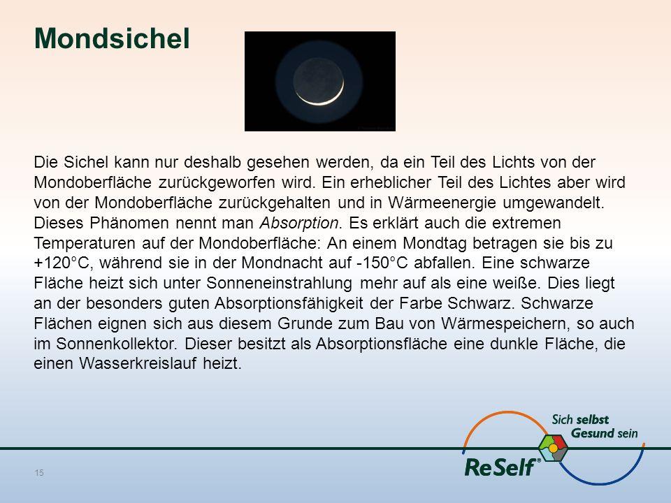 Mondsichel Die Sichel kann nur deshalb gesehen werden, da ein Teil des Lichts von der Mondoberfläche zurückgeworfen wird. Ein erheblicher Teil des Lic