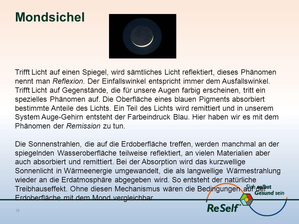 Mondsichel Trifft Licht auf einen Spiegel, wird sämtliches Licht reflektiert, dieses Phänomen nennt man Reflexion. Der Einfallswinkel entspricht immer