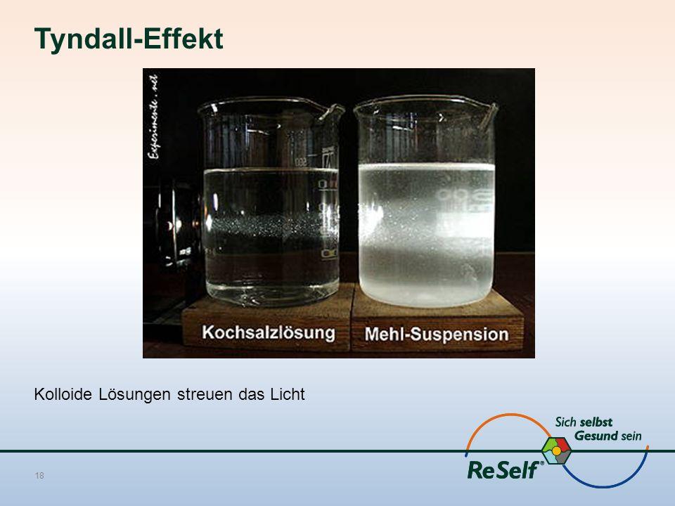Tyndall-Effekt Kolloide Lösungen streuen das Licht 18