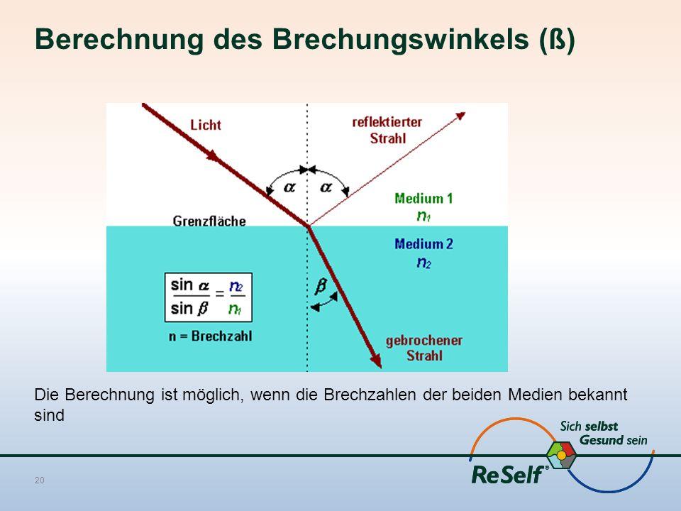 Berechnung des Brechungswinkels (ß) Die Berechnung ist möglich, wenn die Brechzahlen der beiden Medien bekannt sind 20
