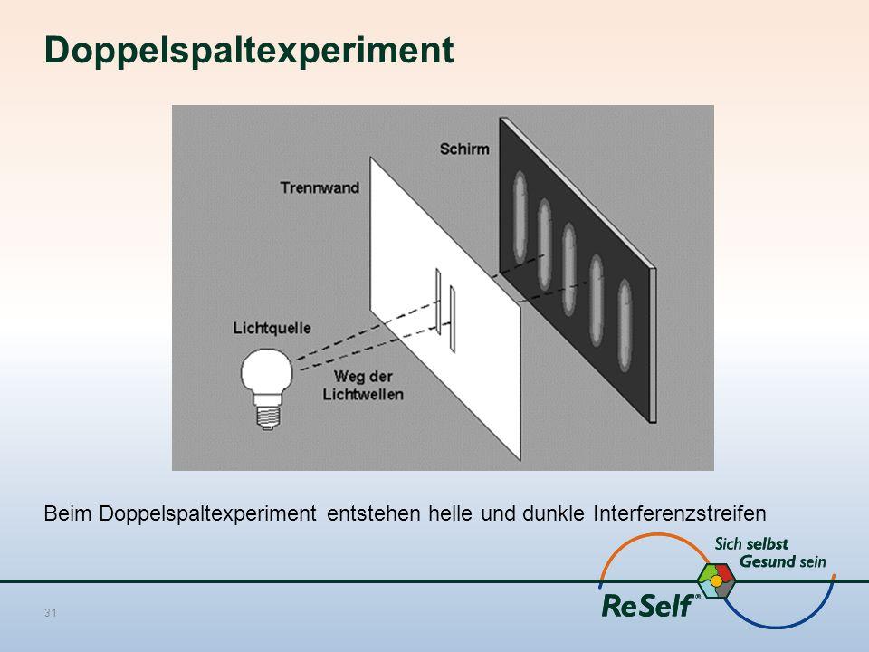 Doppelspaltexperiment Beim Doppelspaltexperiment entstehen helle und dunkle Interferenzstreifen 31