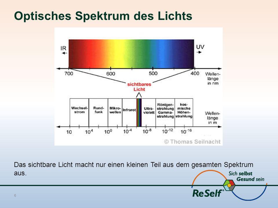 Optisches Spektrum des Lichts Das sichtbare Licht macht nur einen kleinen Teil aus dem gesamten Spektrum aus. 6