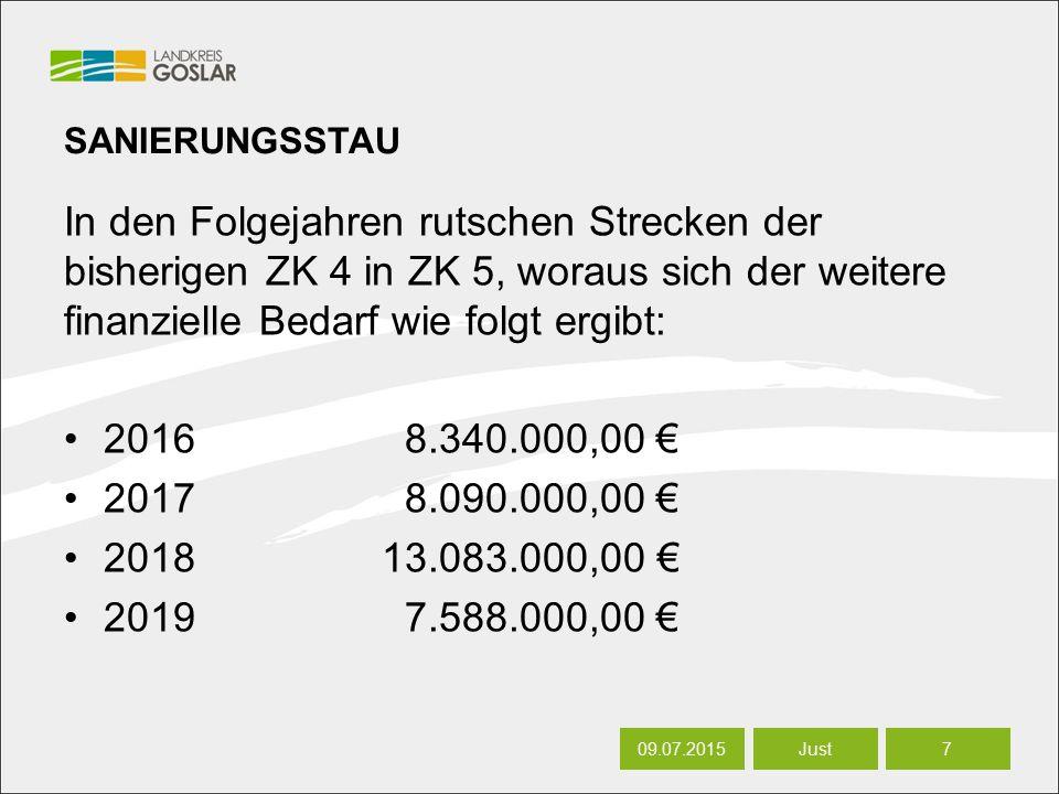 06.07.20167 Autor SANIERUNGSSTAU In den Folgejahren rutschen Strecken der bisherigen ZK 4 in ZK 5, woraus sich der weitere finanzielle Bedarf wie folgt ergibt: 2016 8.340.000,00 € 2017 8.090.000,00 € 201813.083.000,00 € 2019 7.588.000,00 € 09.07.20157 Just