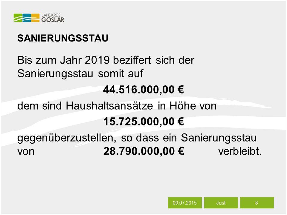 06.07.20168 Autor SANIERUNGSSTAU Bis zum Jahr 2019 beziffert sich der Sanierungsstau somit auf 44.516.000,00 € dem sind Haushaltsansätze in Höhe von 15.725.000,00 € gegenüberzustellen, so dass ein Sanierungsstau von28.790.000,00 €verbleibt.