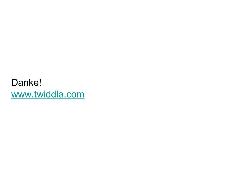 Danke! www.twiddla.com www.twiddla.com