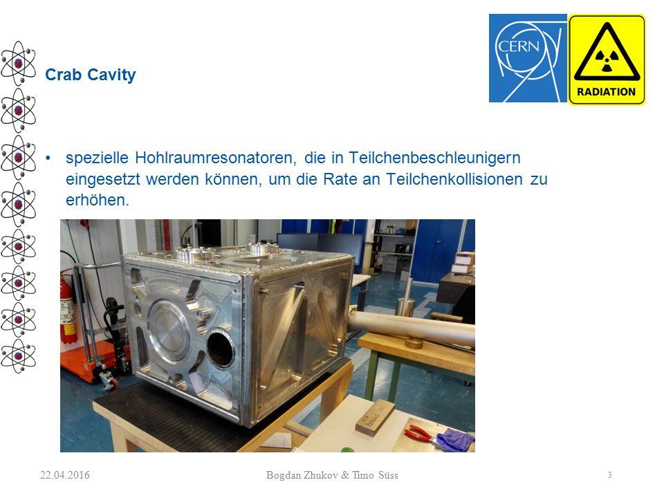 Crab Cavity spezielle Hohlraumresonatoren, die in Teilchenbeschleunigern eingesetzt werden können, um die Rate an Teilchenkollisionen zu erhöhen. 22.0