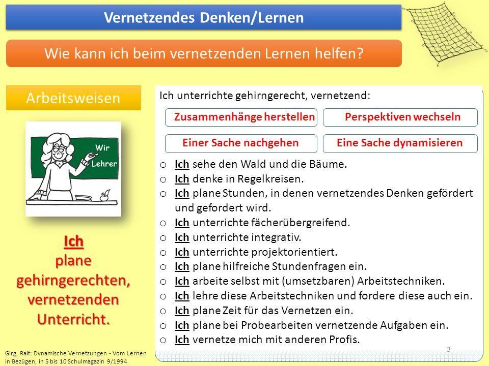 Girg, Ralf: Dynamische Vernetzungen - Vom Lernen in Bezügen, in 5 bis 10 Schulmagazin 9/1994 Vernetzendes Denken/Lernen Wie kann ich beim vernetzenden