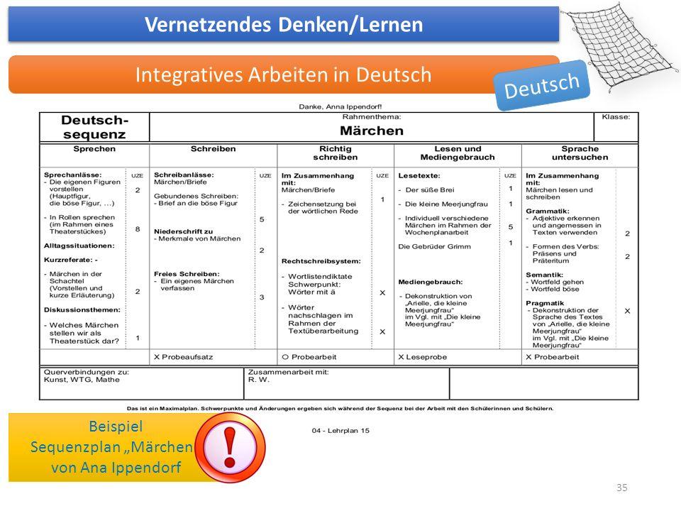 """35 Vernetzendes Denken/Lernen Integratives Arbeiten in Deutsch Deutsch Beispiel Sequenzplan """"Märchen"""" von Ana Ippendorf"""