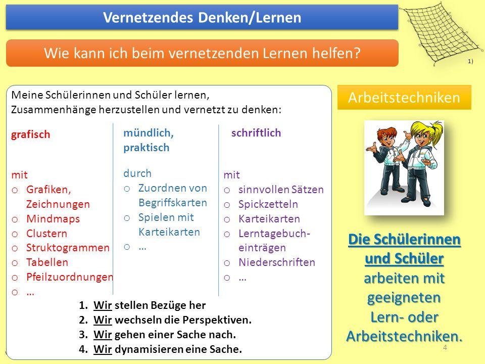 www.wt-karlsruhe.de/tl_files/infoseite_inhalt/kids_comic.jpg Vernetzendes Denken/Lernen 1) Wie kann ich beim vernetzenden Lernen helfen? Arbeitstechni
