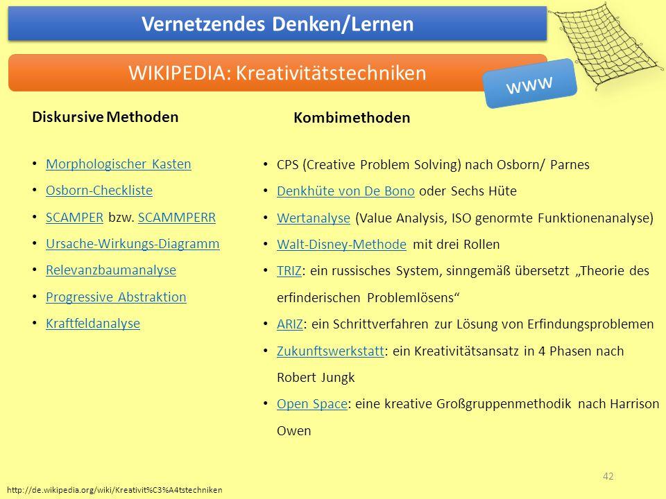 Vernetzendes Denken/Lernen WIKIPEDIA: Kreativitätstechniken http://de.wikipedia.org/wiki/Kreativit%C3%A4tstechniken Morphologischer Kasten Osborn-Chec