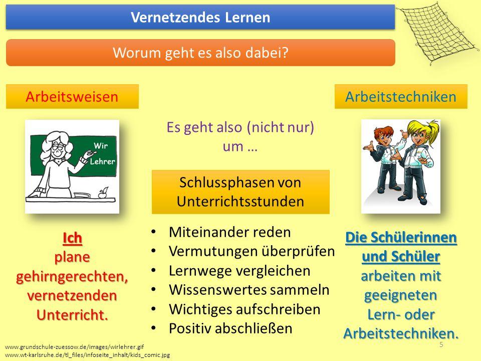 www.grundschule-zuessow.de/images/wirlehrer.gif www.wt-karlsruhe.de/tl_files/infoseite_inhalt/kids_comic.jpg Vernetzendes Lernen Worum geht es also da