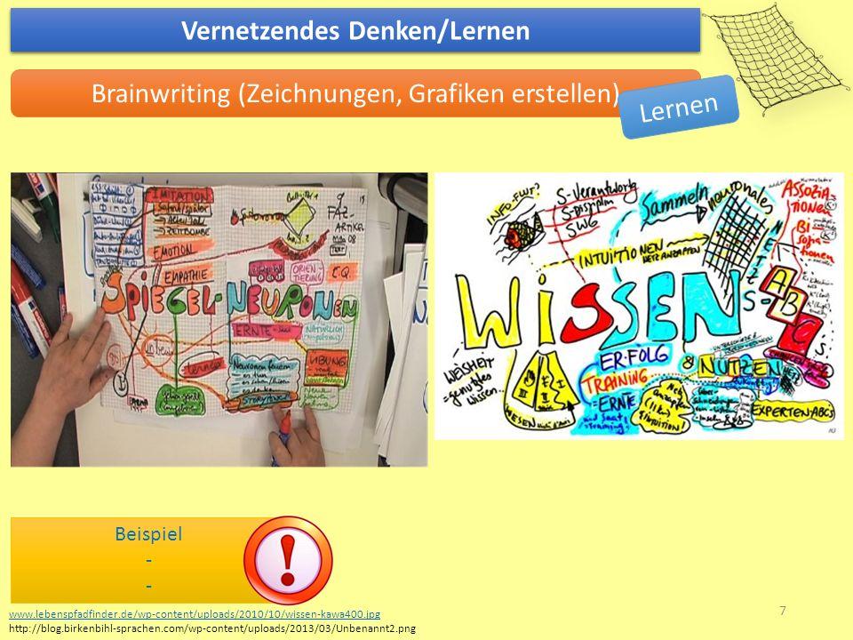 Vernetzendes Denken/Lernen Brainwriting (Zeichnungen, Grafiken erstellen) www.lebenspfadfinder.de/wp-content/uploads/2010/10/wissen-kawa400.jpg http:/