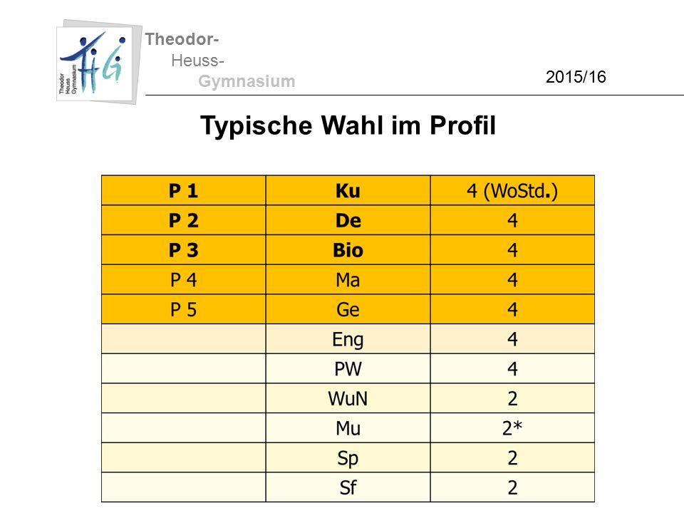 Theodor- Heuss- Gymnasium 2015/16 Typische Wahl im Profil