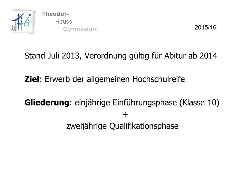 Theodor- Heuss- Gymnasium 2015/16 Gliederung