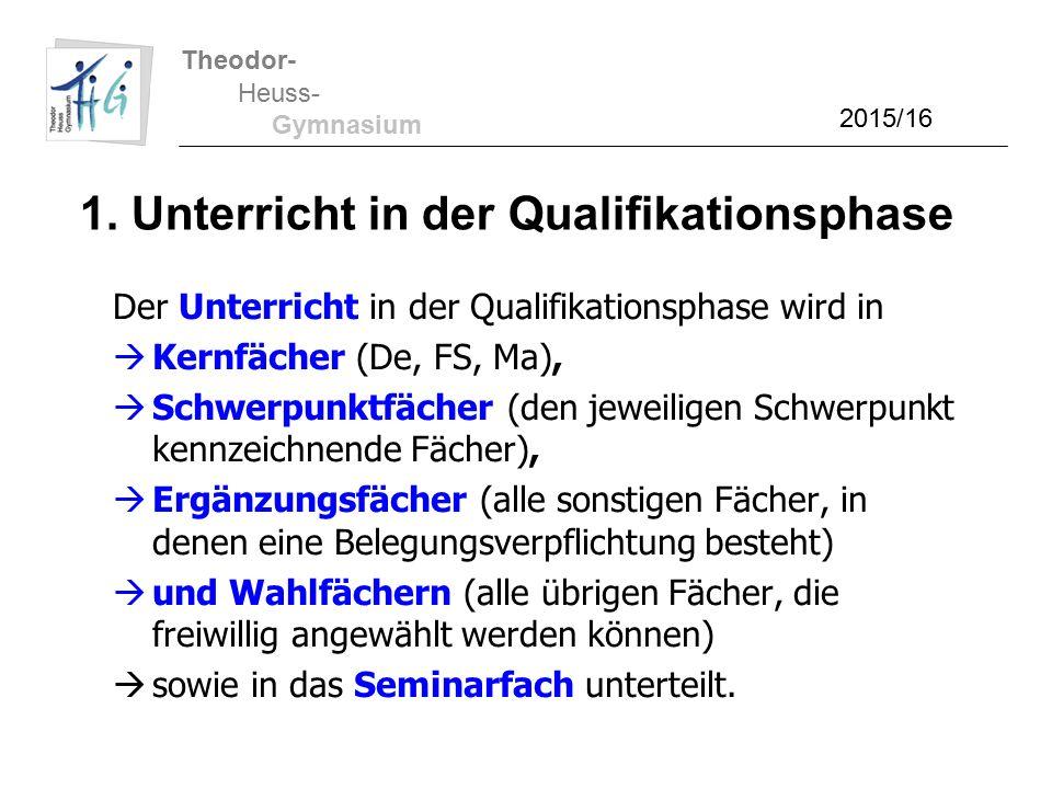 Theodor- Heuss- Gymnasium 1. Unterricht in der Qualifikationsphase 2015/16 Der Unterricht in der Qualifikationsphase wird in  Kernfächer (De, FS, Ma)