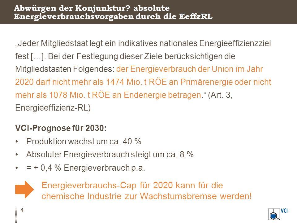 """Abwürgen der Konjunktur? absolute Energieverbrauchsvorgaben durch die EeffzRL """"Jeder Mitgliedstaat legt ein indikatives nationales Energieeffizienzzie"""