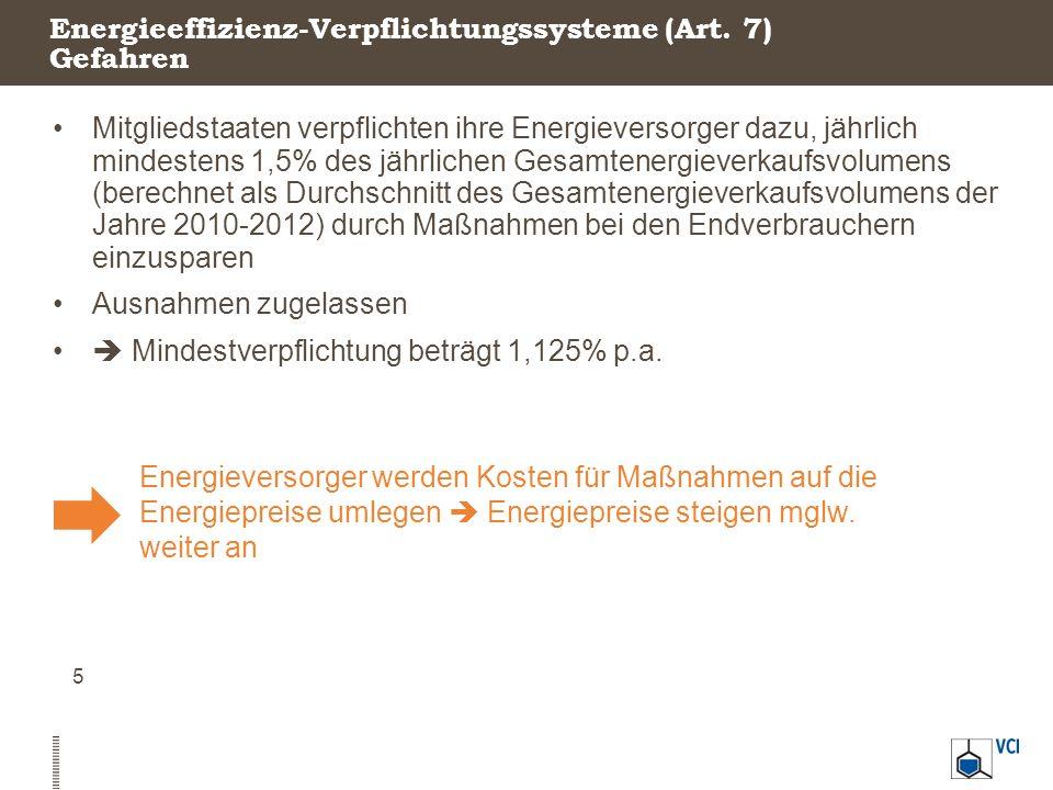 Energieeffizienz-Verpflichtungssysteme (Art. 7) Gefahren Mitgliedstaaten verpflichten ihre Energieversorger dazu, jährlich mindestens 1,5% des jährlic