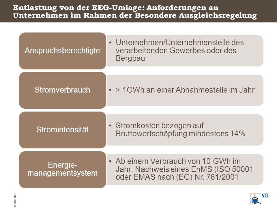 Entlastung von der EEG-Umlage: Anforderungen an Unternehmen im Rahmen der Besondere Ausgleichsregelung Unternehmen/Unternehmensteile des verarbeitenden Gewerbes oder des Bergbau Anspruchsberechtigte > 1GWh an einer Abnahmestelle im Jahr Stromverbrauch Stromkosten bezogen auf Bruttowertschöpfung mindestens 14% Stromintensität Ab einem Verbrauch von 10 GWh im Jahr: Nachweis eines EnMS (ISO 50001 oder EMAS nach (EG) Nr.