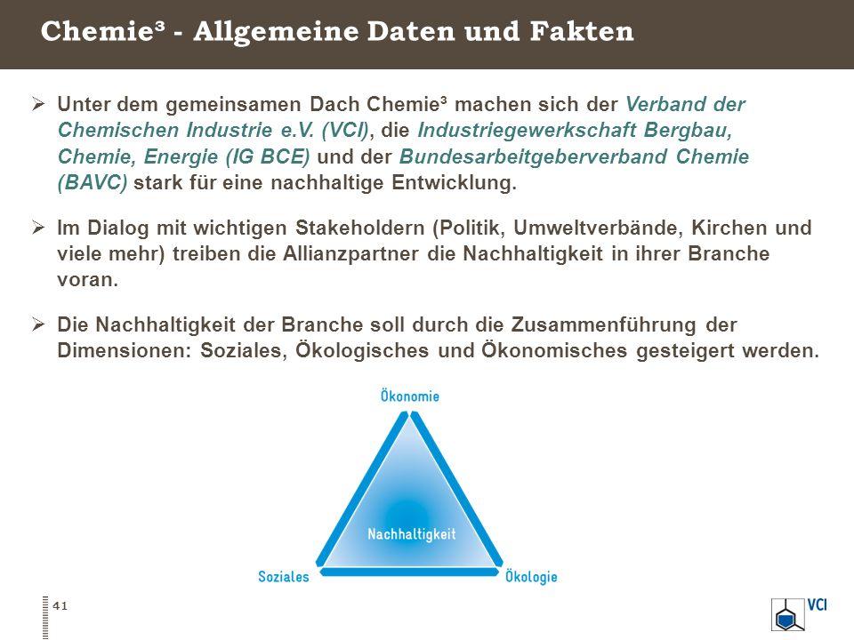 Chemie³ - Allgemeine Daten und Fakten  Unter dem gemeinsamen Dach Chemie³ machen sich der Verband der Chemischen Industrie e.V. (VCI), die Industrieg