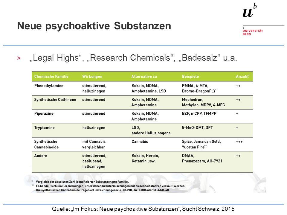 """Neue psychoaktive Substanzen > """"Legal Highs"""", """"Research Chemicals"""", """"Badesalz"""" u.a. Quelle: """"Im Fokus: Neue psychoaktive Substanzen"""", Sucht Schweiz, 2"""