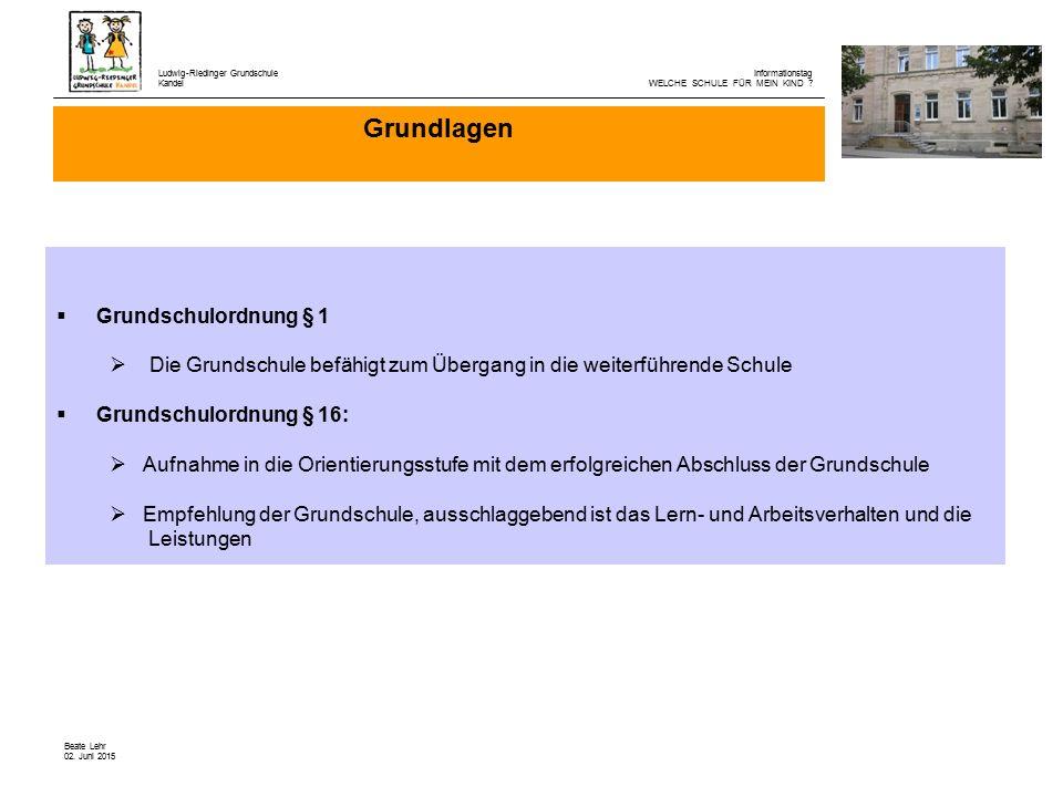 Ludwig-Riedinger Grundschule Kandel Informationstag WELCHE SCHULE FÜR MEIN KIND .