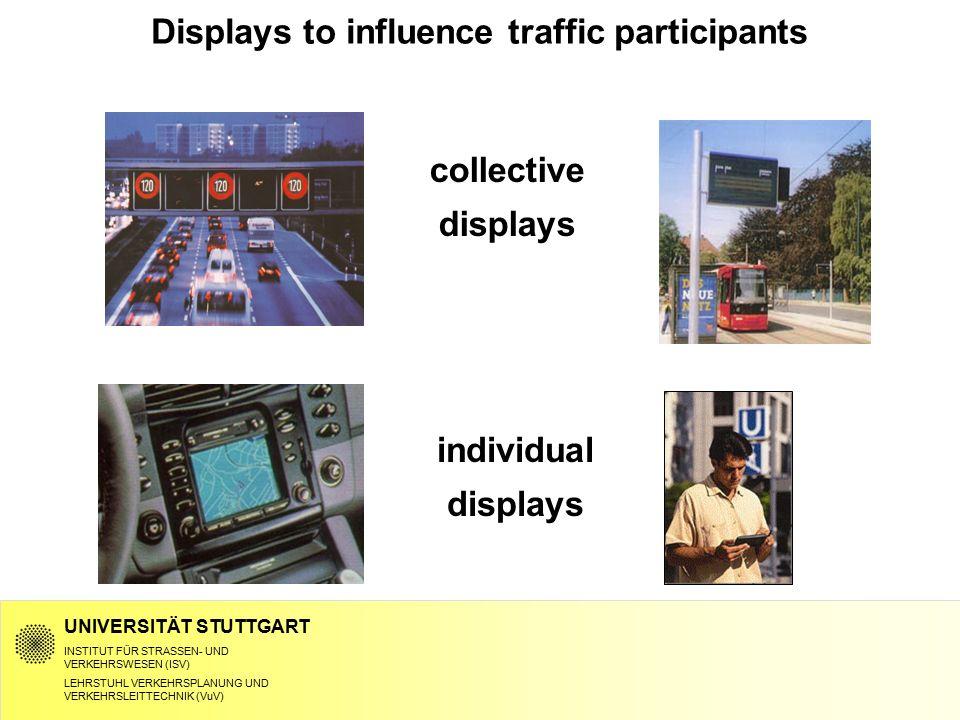 Displays to influence traffic participants UNIVERSITÄT STUTTGART INSTITUT FÜR STRASSEN- UND VERKEHRSWESEN (ISV) LEHRSTUHL VERKEHRSPLANUNG UND VERKEHRS